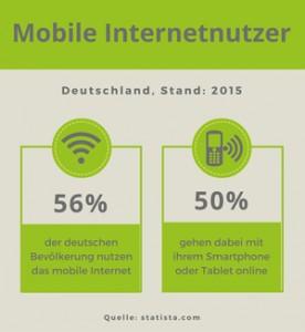 Mobile Internetznutzung in Deutschland 2015